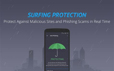Android Security Giveaway - android giveaway of the day amc security pro