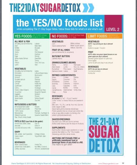 Galerry printable sugar free diet plan