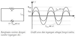 induktor pada rangkaian arus bolak balik rangkaian arus bolak balik hambatan induktor dan kapasitor