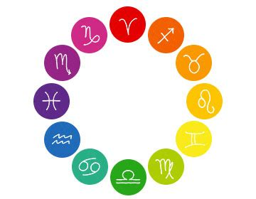 zodiac signs colors color issue astrologer susie cox on zodiac colors