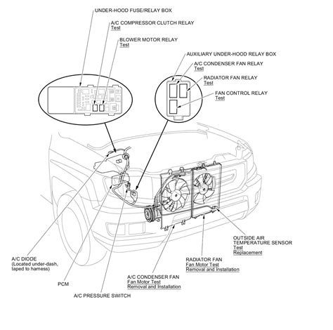 ridgeline 2006 rear seat wiring diagram 39 wiring diagram images wiring diagrams 2009 honda ridgeline fuse box wiring library