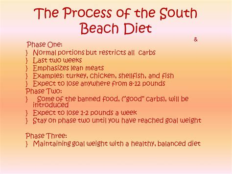 South Diet Phase 1 Detox by By Arians And Sydney Bair B5 Ppt