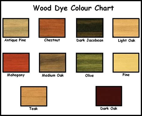 the of coloring wood a woodworkerã s guide to understanding dyes and chemicals books wood dye color chart pdf woodworking