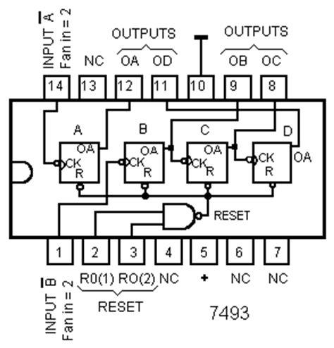7493 ic pin diagram 74ls93 contador binario por d 233 cada de 4 bit geekbot
