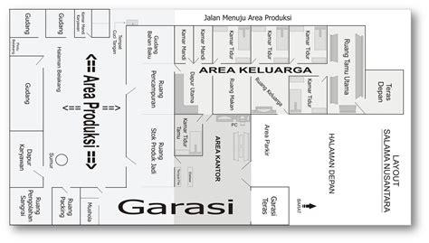 layout tata letak gudang beranda pertanian tugas studi kelayakan investasi
