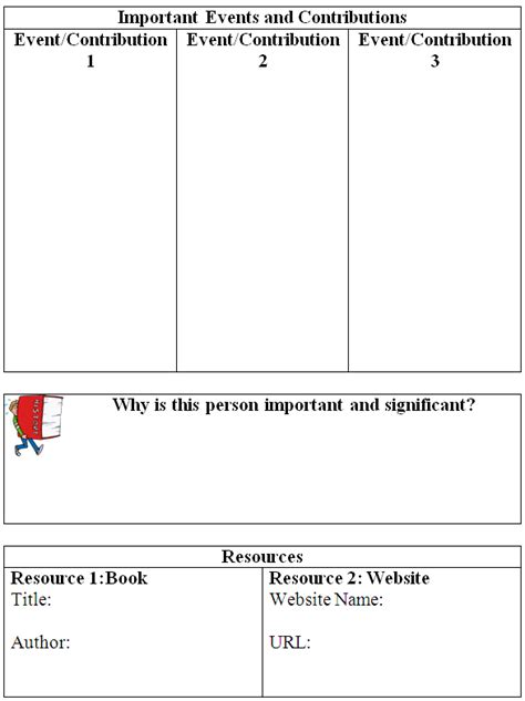 reading biography graphic organizer 13 03 02 character traits in biography