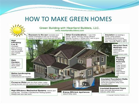 how to build an eco friendly house build an eco friendly house model house best art