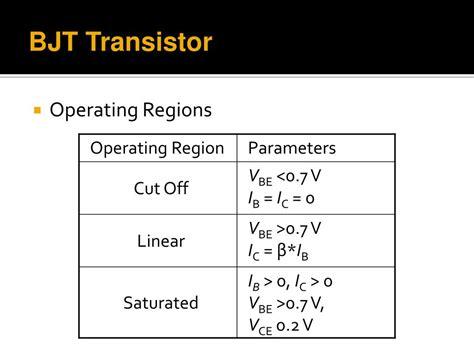 bjt transistor operating regions ppt transistors powerpoint presentation id 775002