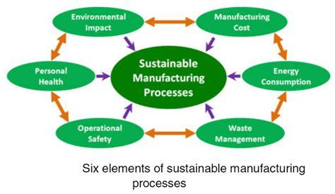 design for green manufacturing cus interdisciplinary research dr murat s 246 nmez