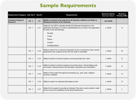 exiucu biz simple software specification template