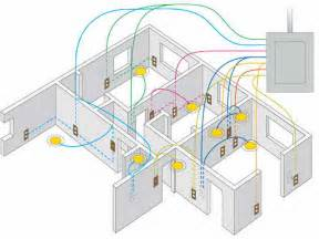 electricity smart house electrical wiring house