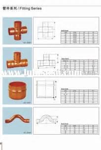 copper fitting size chart copper fitting size chart