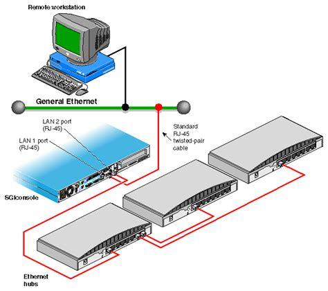 ab switch diagram wiring diagram