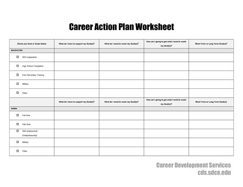 28 job search action plan template career change amp