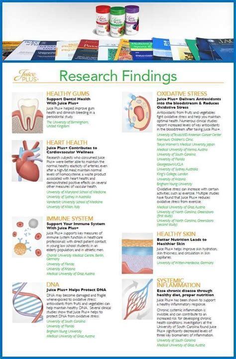 Juice Plus Detox Results by 25 Best Ideas About Juice Plus On Juice Plus