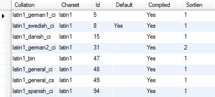 Mysql Collation Setting Character Sets And Collations In Mysql Change Table Collation