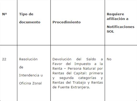 tabla impuesto renta quinta categoria 2016 peru calculo de impuesto a la renta 2016 peru tabla impuesto