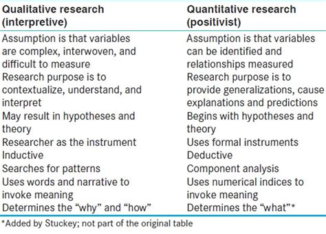 1 qualitative methodologies in organization studies volume i theories and new approaches books an overview of the rationale for qualitative research