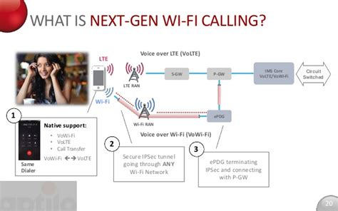 wi fi calling university information services georgetown