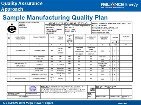 quality plan template exle quality management