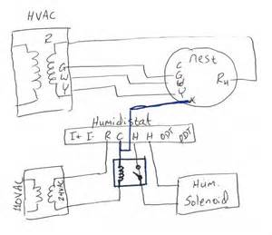nest thermostat humidifier wiring diagram for with get free image about wiring diagram