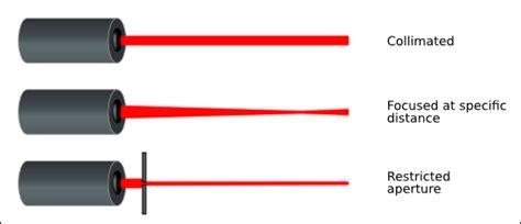 laser diode bar collimation giving a cheap diode laser a sharper beam essential scrap