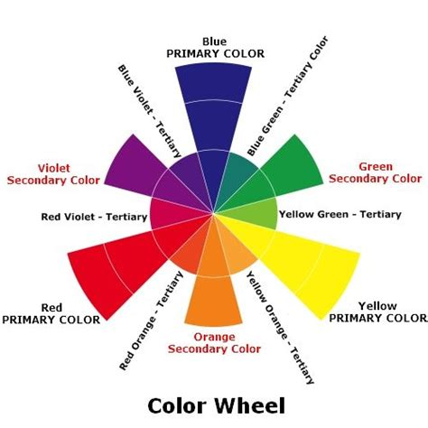 colors affect us in numerous ways and is active on all levels of our being mental emotional