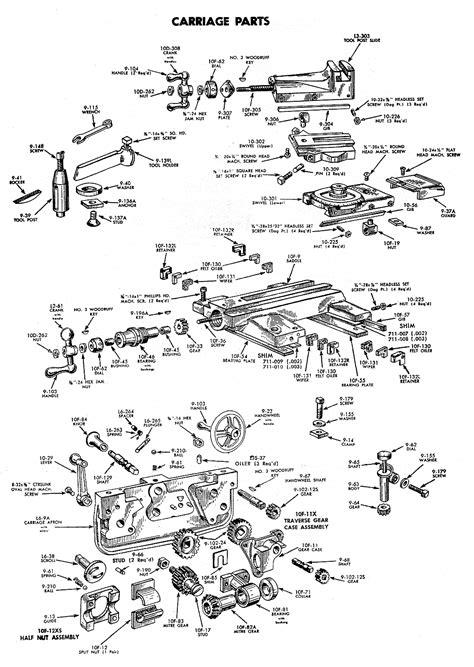 atlas lathe parts diagram atlas craftsman metal working machines