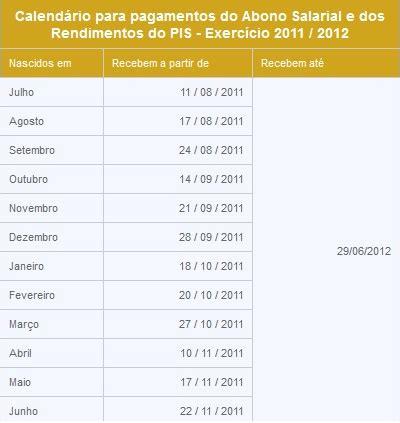 Fechas Para Pago De Medios Magneticos Ao 2016   tabela pis 2015 2016 calend 225 rio pagamento pis