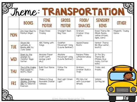 homeschool lesson plan for toddlers tot school transportation kindergarten classroom tot