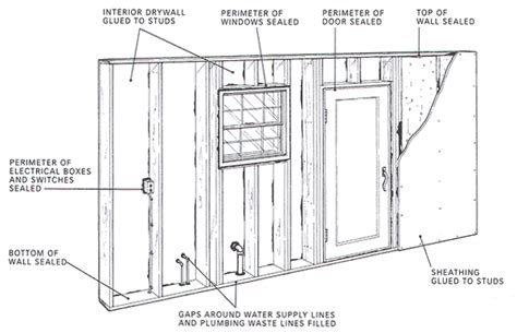 electrical schematic for mobile home get free image