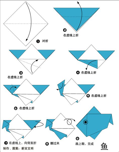 Origami Easy Fish - pin origami club see do it yourself favor j wu groom