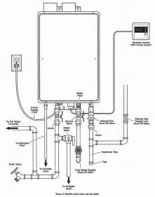 tankless water heater installation schematic get free image about wiring diagram
