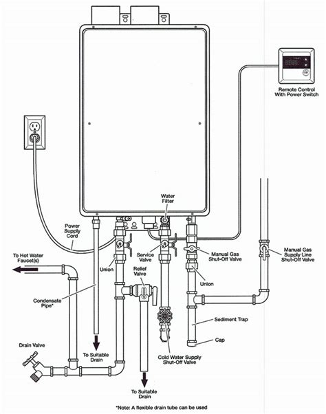 Tankless Water Heater Installation Rheem Tankless H95 Direct Vent Indoor Series Water Heater