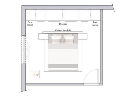 Ankleidezimmer Ikea 4578 conseils d architecte comment am 233 nager une chambre