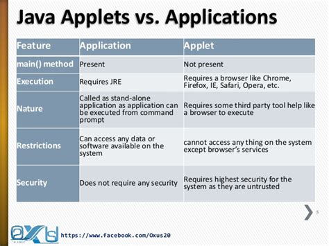 java pattern vs contains java applet and graphics