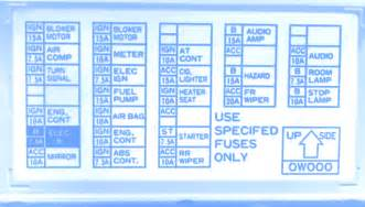 nissan pathfinder 1996 fuse box block circuit breaker diagram 187 carfusebox
