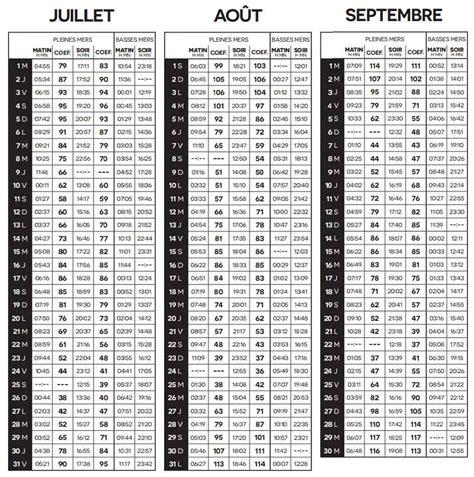 Calendrier 3 Trimestre 2015 Calendrier Mar 233 E Ile D Yeu 2015 Coefficients Et Horaires