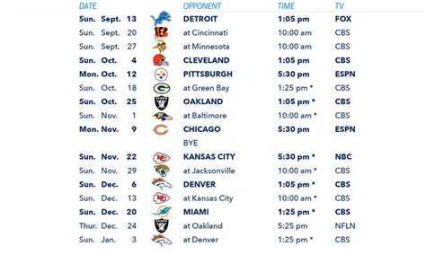 chargers schedule for 2015 chargers open 2015 season with lions fox5 san diego