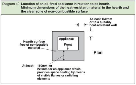 Fireplace Regulations Uk by Fireplace Hearth Size Regulations 28 Images The World
