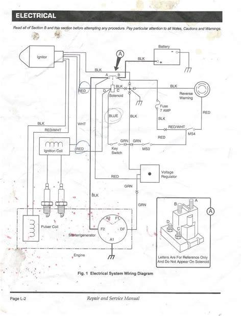 1982 ezgo electric golf cart wiring diagram wiring diagram