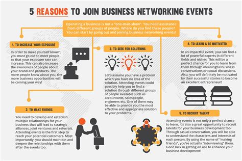Principal Reasons For Joining Mba by 5 Reasons You Should Join Business Networking Events
