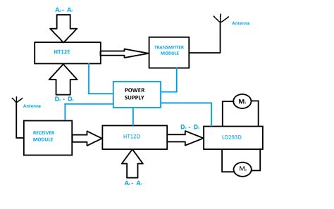 block diagram of car engine block diagram the wiring diagram readingrat net