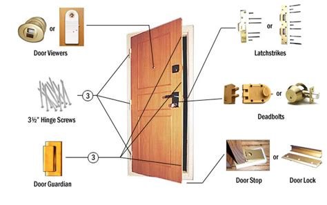 Door Knob Part Names by Door Parts Names Electric Tools For Home