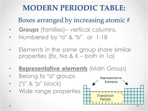 Why Is The Periodic Table Arranged The Way It Is by Elements On The Periodic Table Are Arranged By Increasing