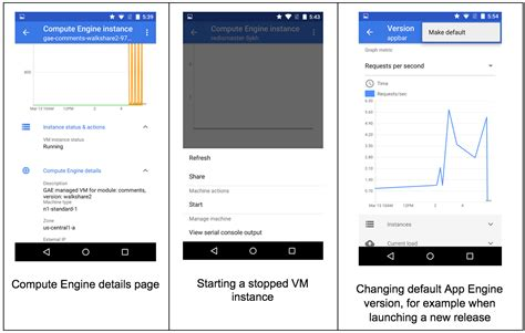 cloud console la gestion du cloud de arrive sur android avant ios