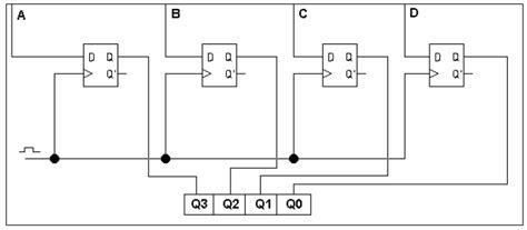format clock adalah register agastya s website