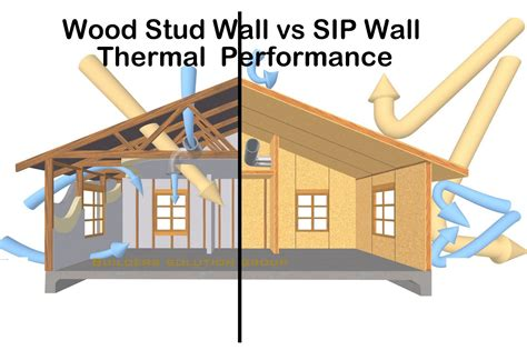 1 sip 2 sips 3 sips floor t shirt skreened sip wall outperform a wood stud wall of equal thickness