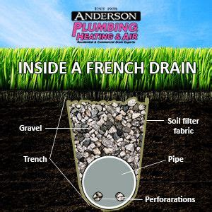 french drains in backyard 17 best ideas about french drain on pinterest drainage solutions yard drainage and