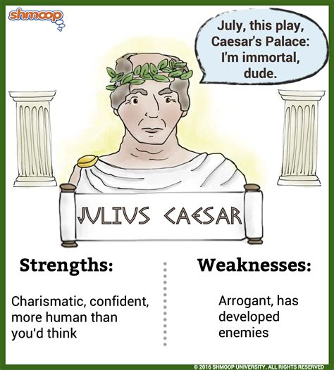 julius caesar themes and quotes julius caesar in julius caesar